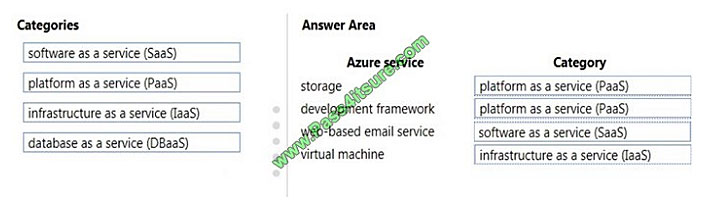 pass4itsure mb-900 exam question q10-1