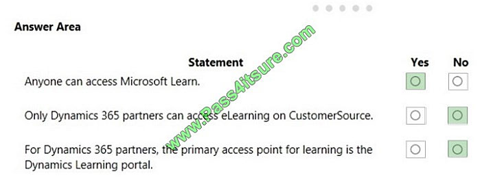 pass4itsure mb-900 exam question q3-1