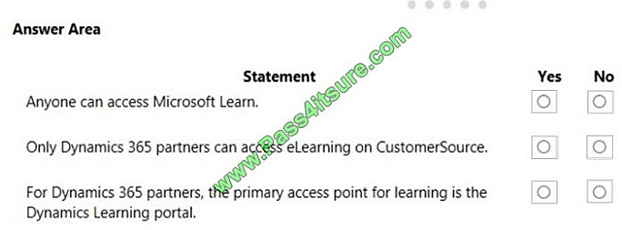 pass4itsure mb-900 exam question q3