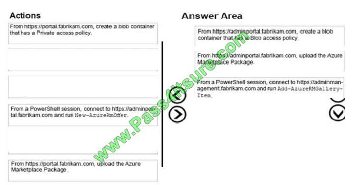 Pass4itsure 70-537 exam questions-q4-2