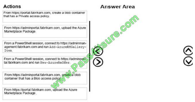 Pass4itsure 70-537 exam questions-q4